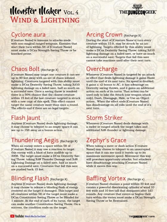 storm – The Dungeon Geek